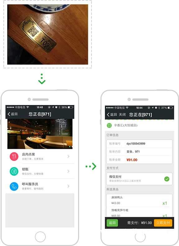 微信营销餐饮行业解决方案,微信智慧餐厅怎么做?图片